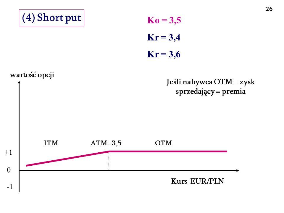 Jeśli nabywca OTM = zysk sprzedający = premia