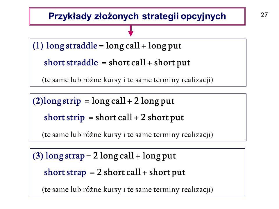 Przykłady złożonych strategii opcyjnych