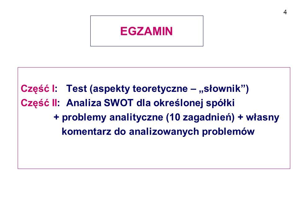 """EGZAMIN Część I: Test (aspekty teoretyczne – """"słownik )"""