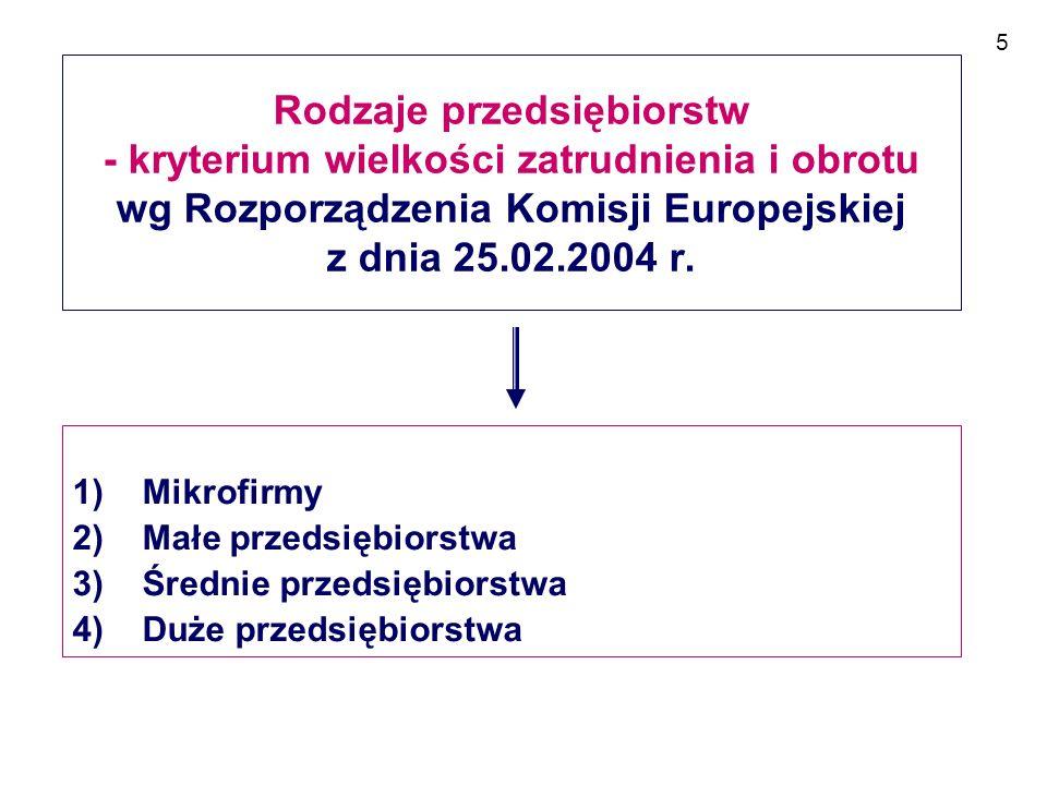 5 Rodzaje przedsiębiorstw - kryterium wielkości zatrudnienia i obrotu wg Rozporządzenia Komisji Europejskiej z dnia 25.02.2004 r.