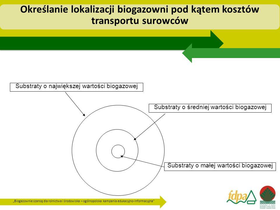 Określanie lokalizacji biogazowni pod kątem kosztów transportu surowców