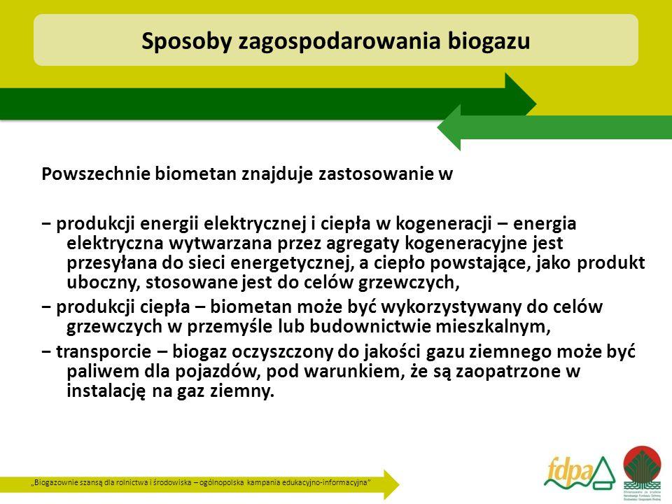 Sposoby zagospodarowania biogazu