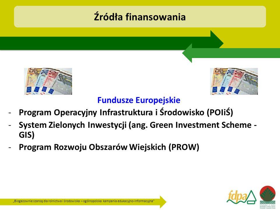 Źródła finansowania Fundusze Europejskie