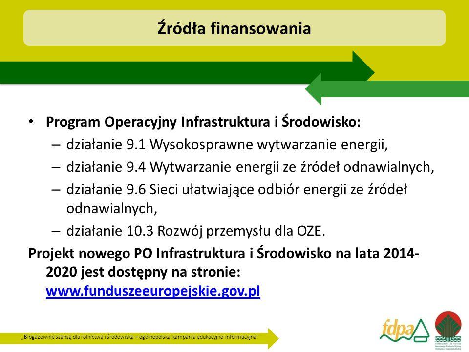 Źródła finansowania Program Operacyjny Infrastruktura i Środowisko: