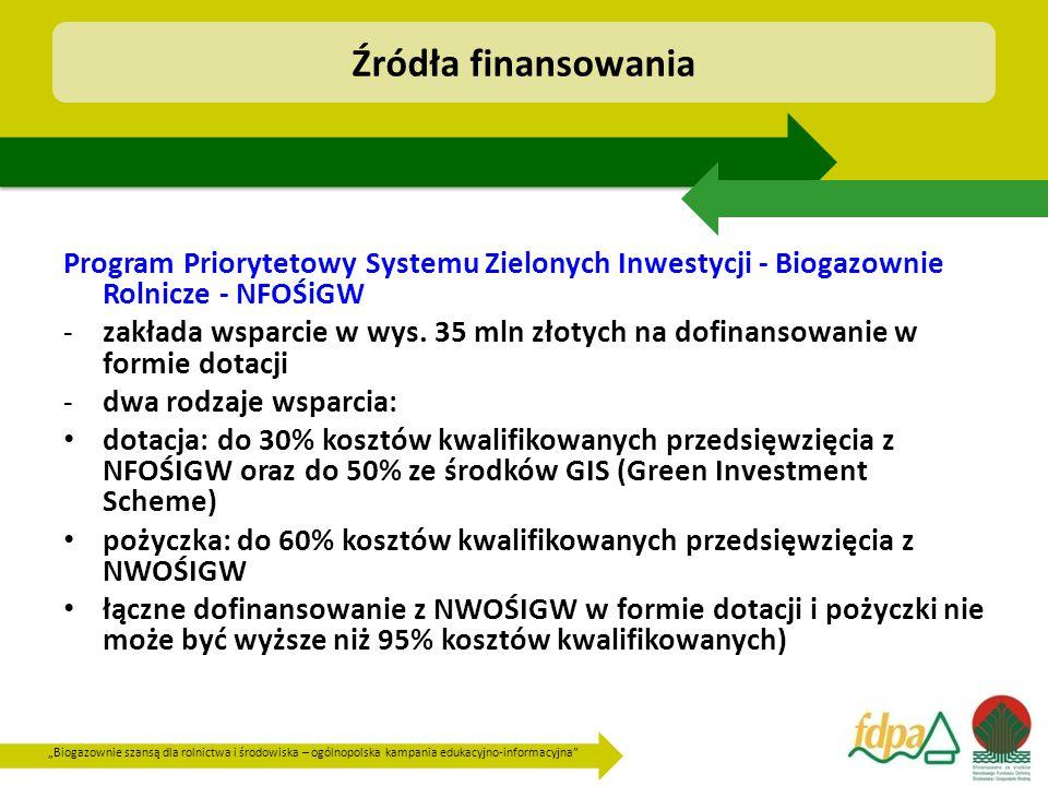 Źródła finansowania Program Priorytetowy Systemu Zielonych Inwestycji - Biogazownie Rolnicze - NFOŚiGW.