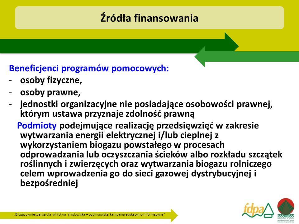 Źródła finansowania Beneficjenci programów pomocowych: osoby fizyczne,