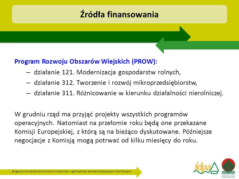 Źródła finansowania Program Rozwoju Obszarów Wiejskich (PROW):