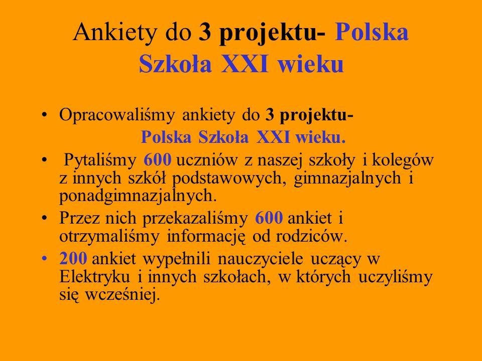 Ankiety do 3 projektu- Polska Szkoła XXI wieku