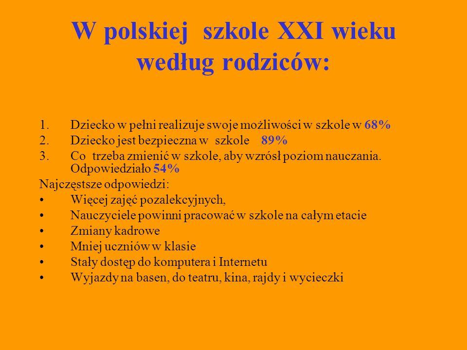 W polskiej szkole XXI wieku według rodziców: