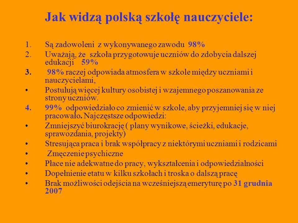 Jak widzą polską szkołę nauczyciele: