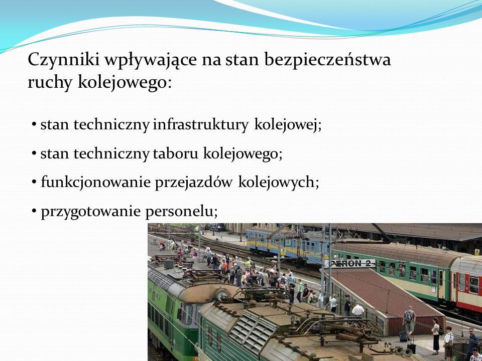 Czynniki wpływające na stan bezpieczeństwa ruchy kolejowego: