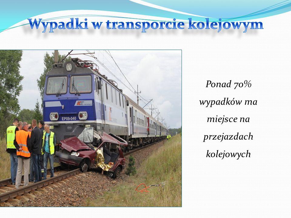 Wypadki w transporcie kolejowym