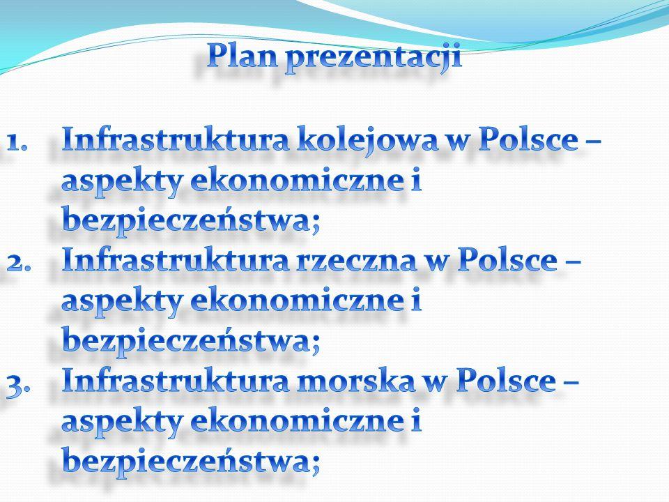 Plan prezentacji Infrastruktura kolejowa w Polsce – aspekty ekonomiczne i bezpieczeństwa;