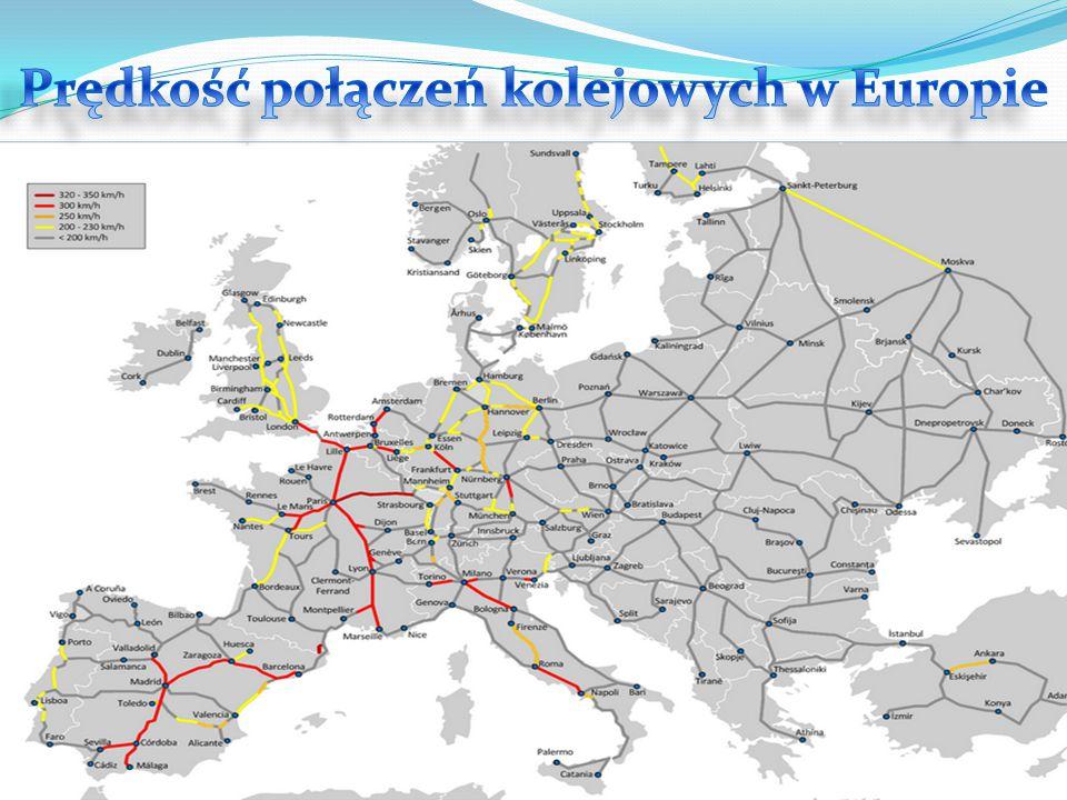 Prędkość połączeń kolejowych w Europie
