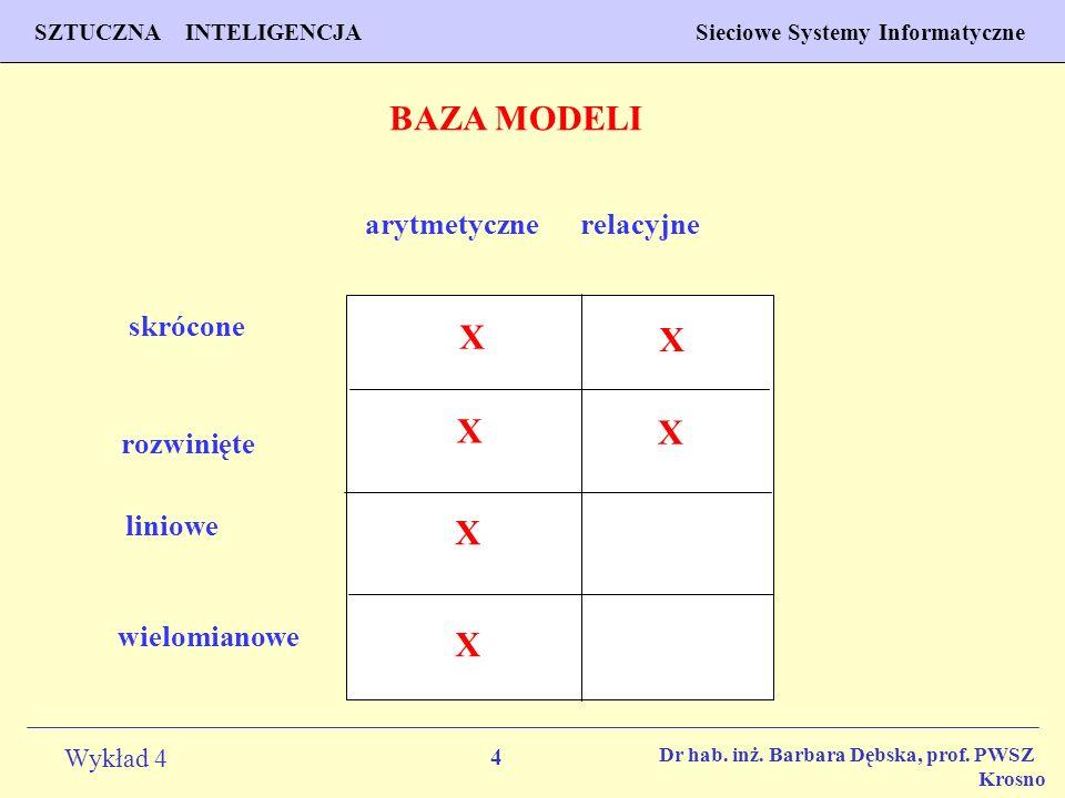 BAZA MODELI X arytmetyczne relacyjne skrócone rozwinięte liniowe
