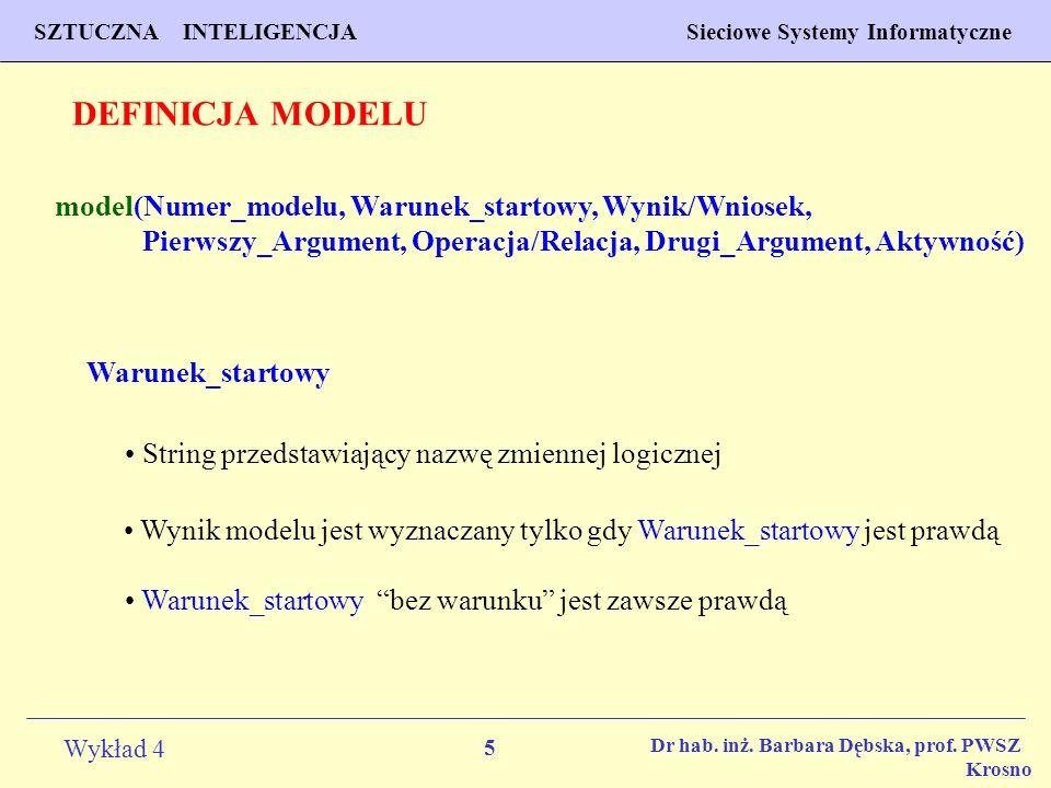 DEFINICJA MODELU model(Numer_modelu, Warunek_startowy, Wynik/Wniosek,