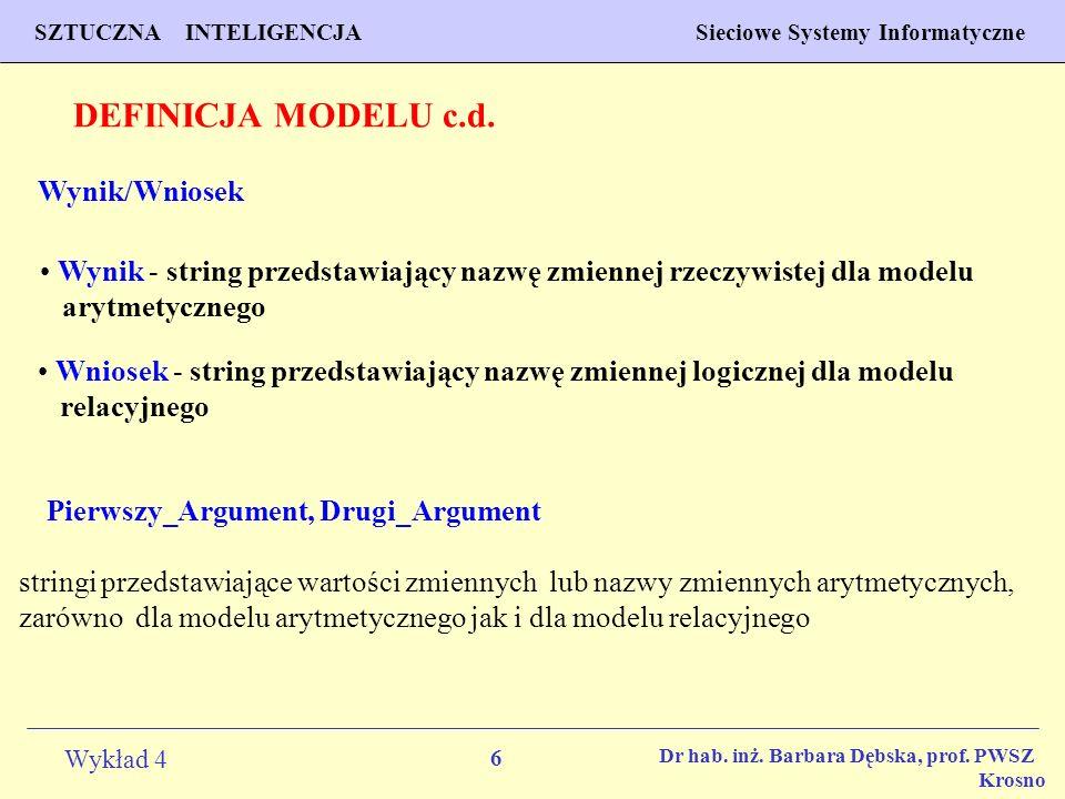 DEFINICJA MODELU c.d. Wynik/Wniosek