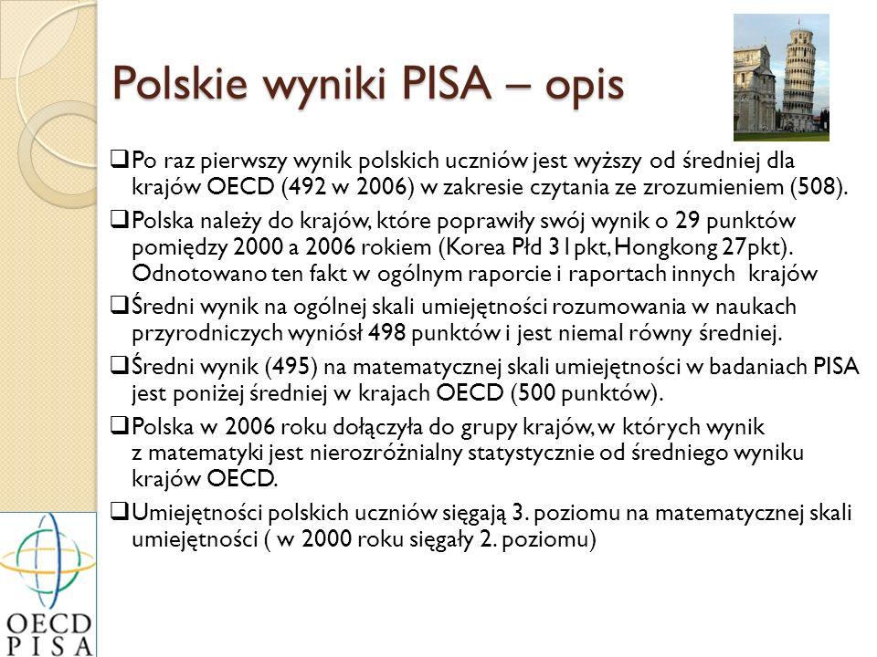 Polskie wyniki PISA – opis