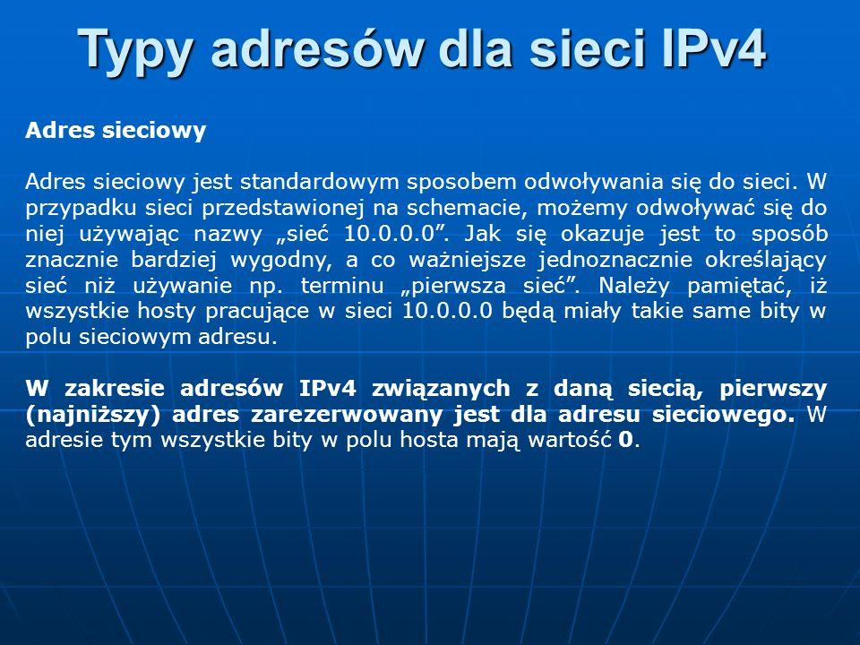 Typy adresów dla sieci IPv4