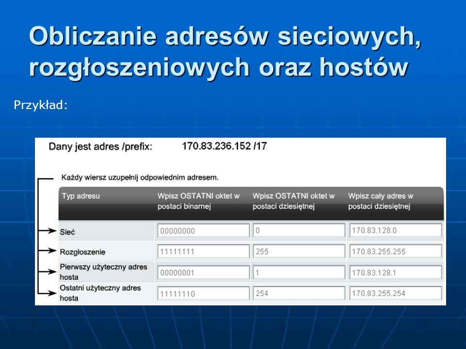 Obliczanie adresów sieciowych, rozgłoszeniowych oraz hostów