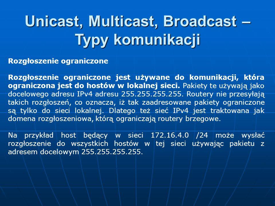 Unicast, Multicast, Broadcast – Typy komunikacji
