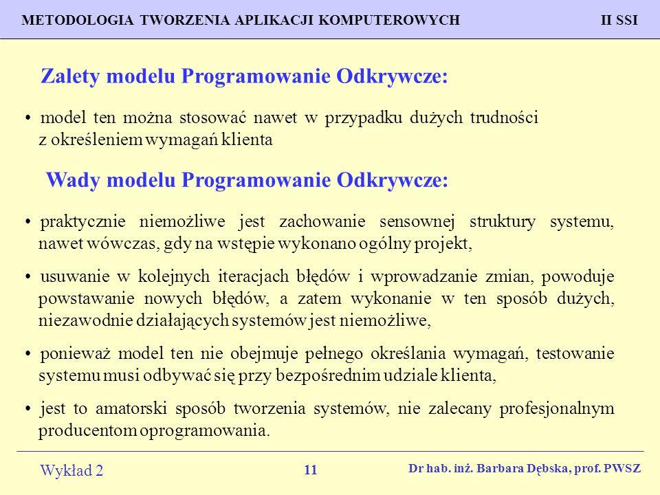 Zalety modelu Programowanie Odkrywcze: