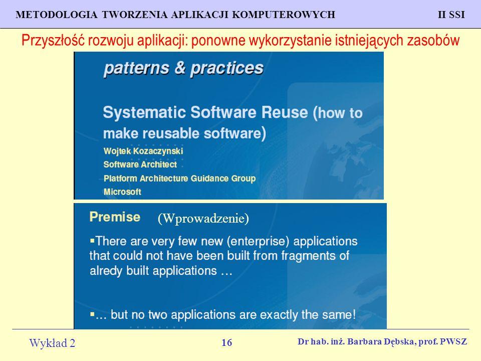 Przyszłość rozwoju aplikacji: ponowne wykorzystanie istniejących zasobów