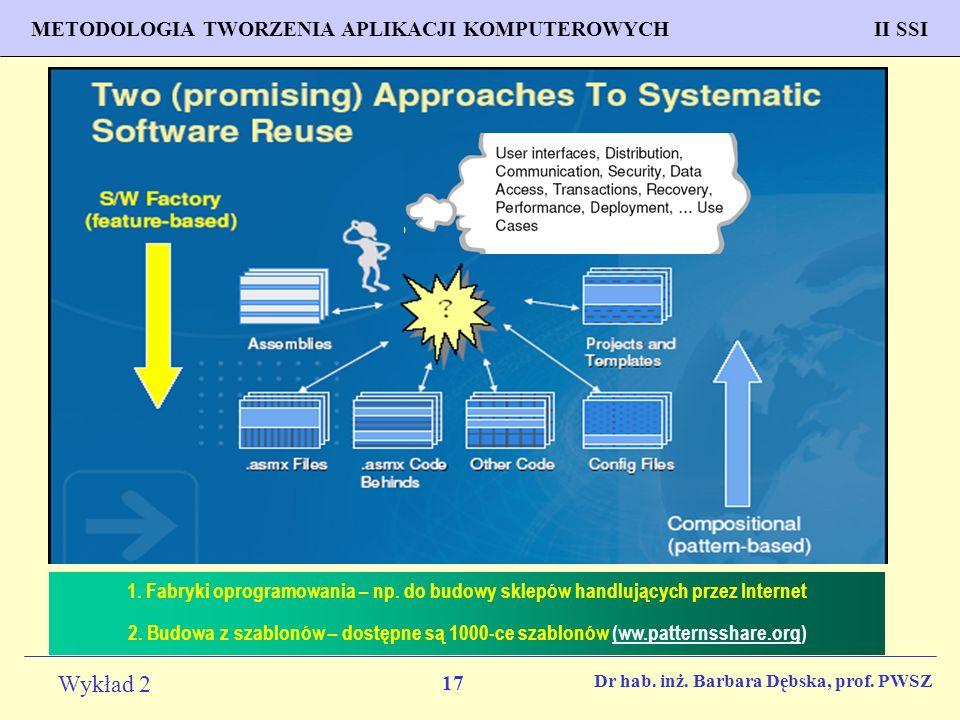 1. Fabryki oprogramowania – np