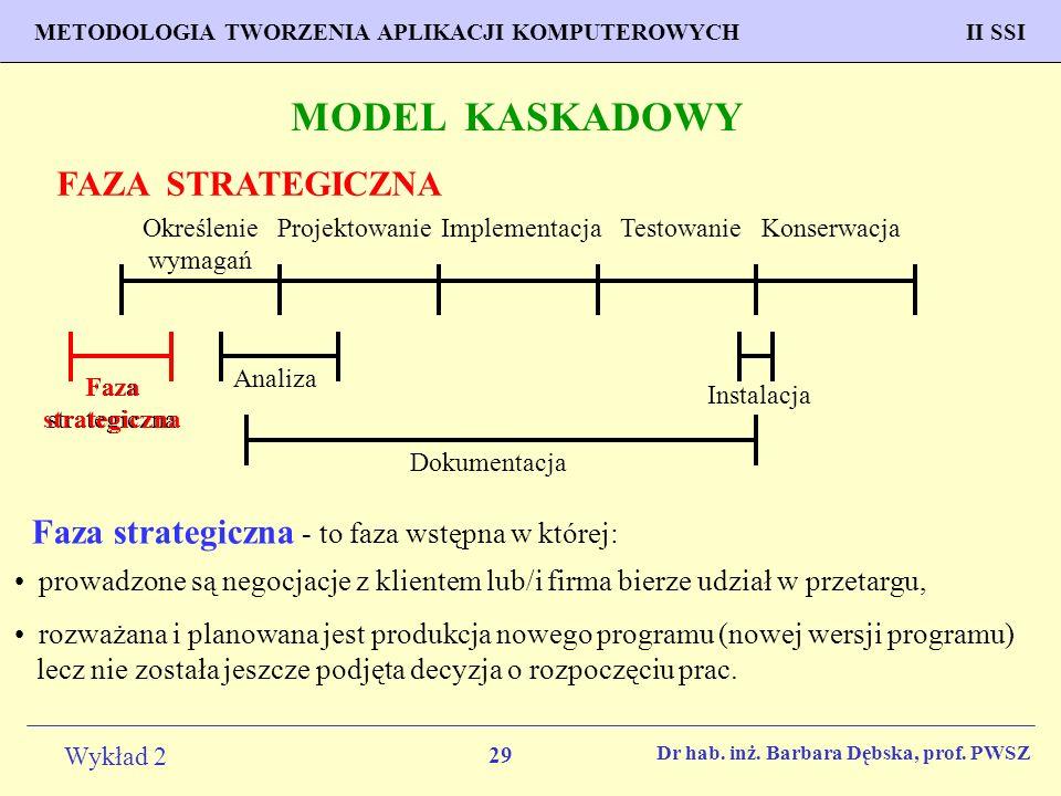 MODEL KASKADOWY FAZA STRATEGICZNA