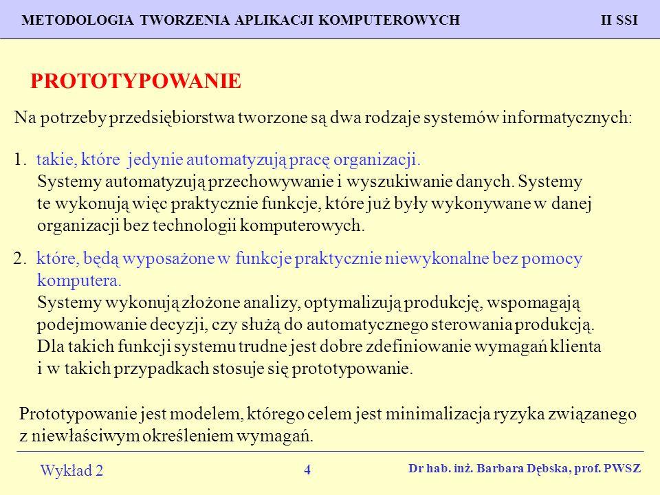 PROTOTYPOWANIE Na potrzeby przedsiębiorstwa tworzone są dwa rodzaje systemów informatycznych: