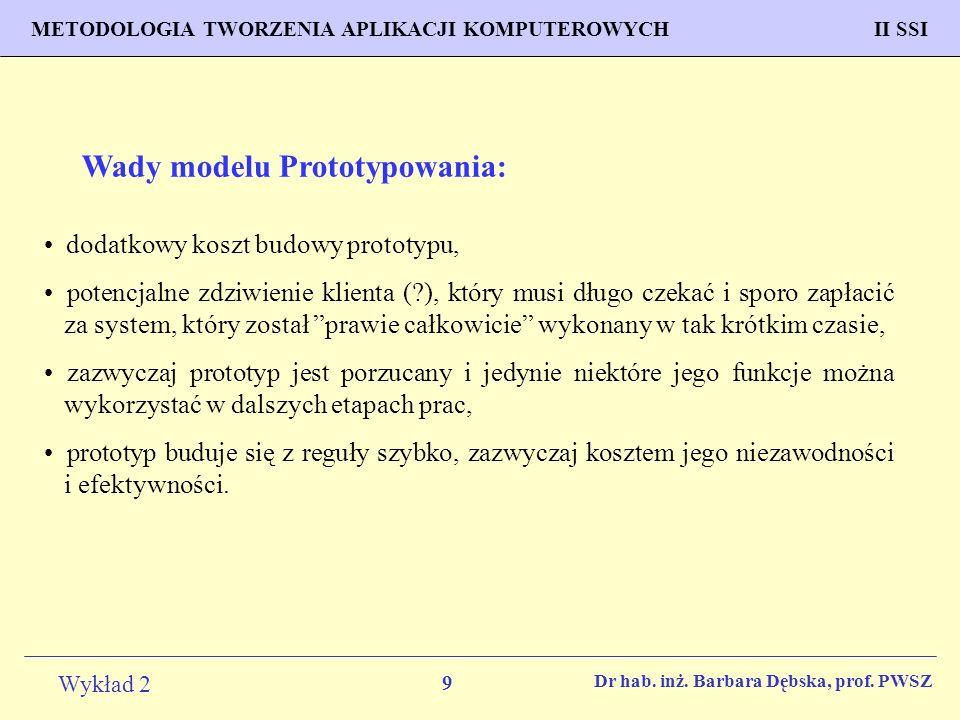 Wady modelu Prototypowania: