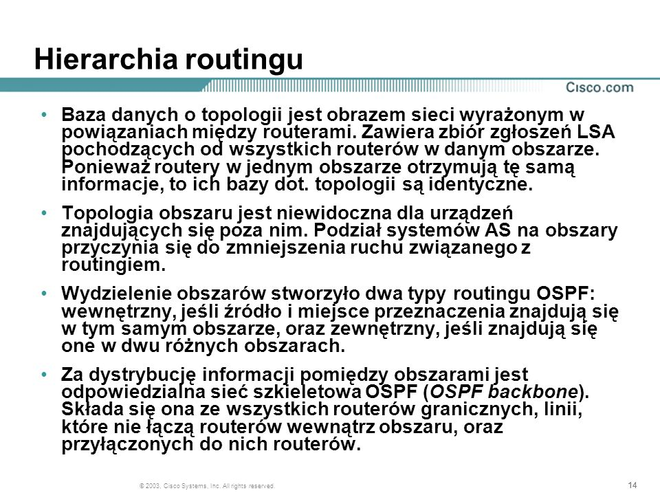 Hierarchia routingu