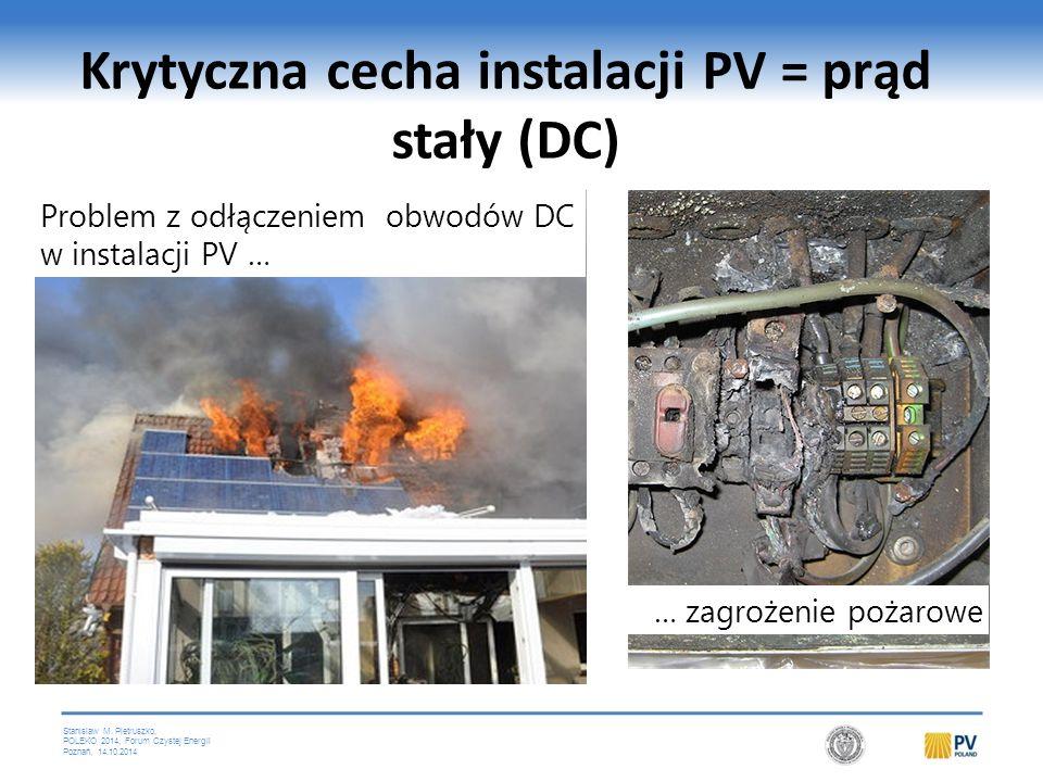 Zagrożenie pożarowe – budownictwo wiejskie
