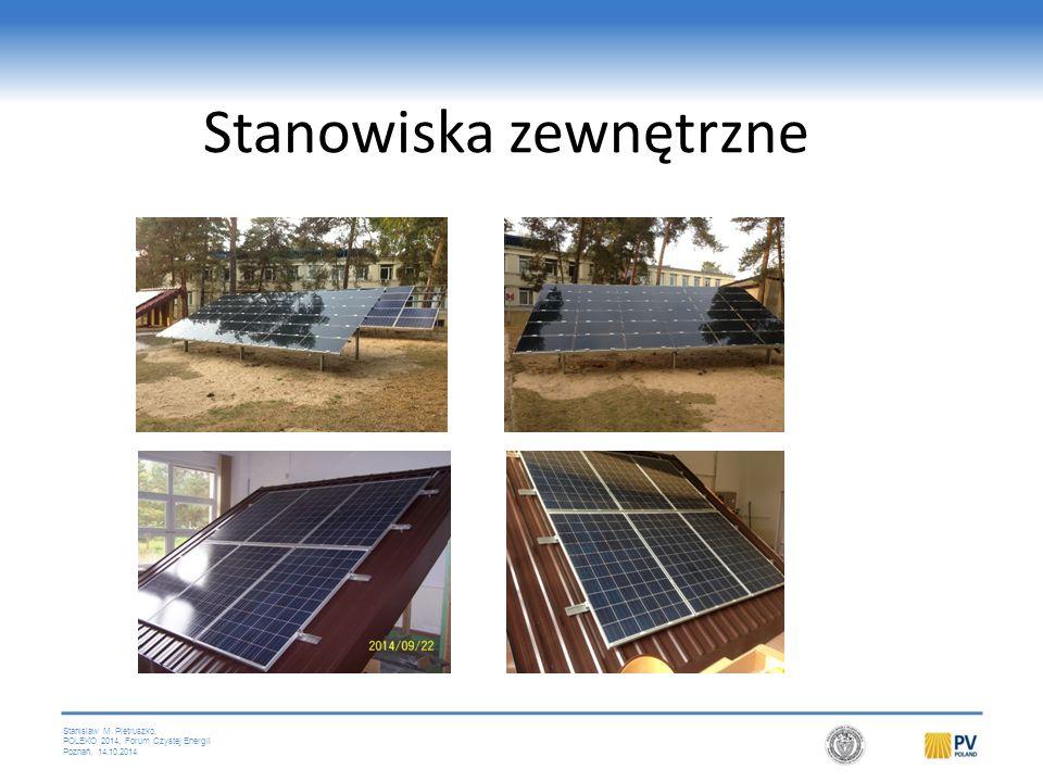 Wyposażenie Solar-Log 300 Solar- Log 1200 Solar-Log 2000