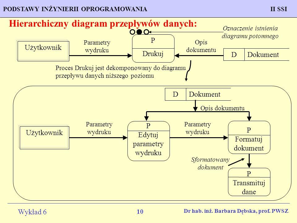 Hierarchiczny diagram przepływów danych: