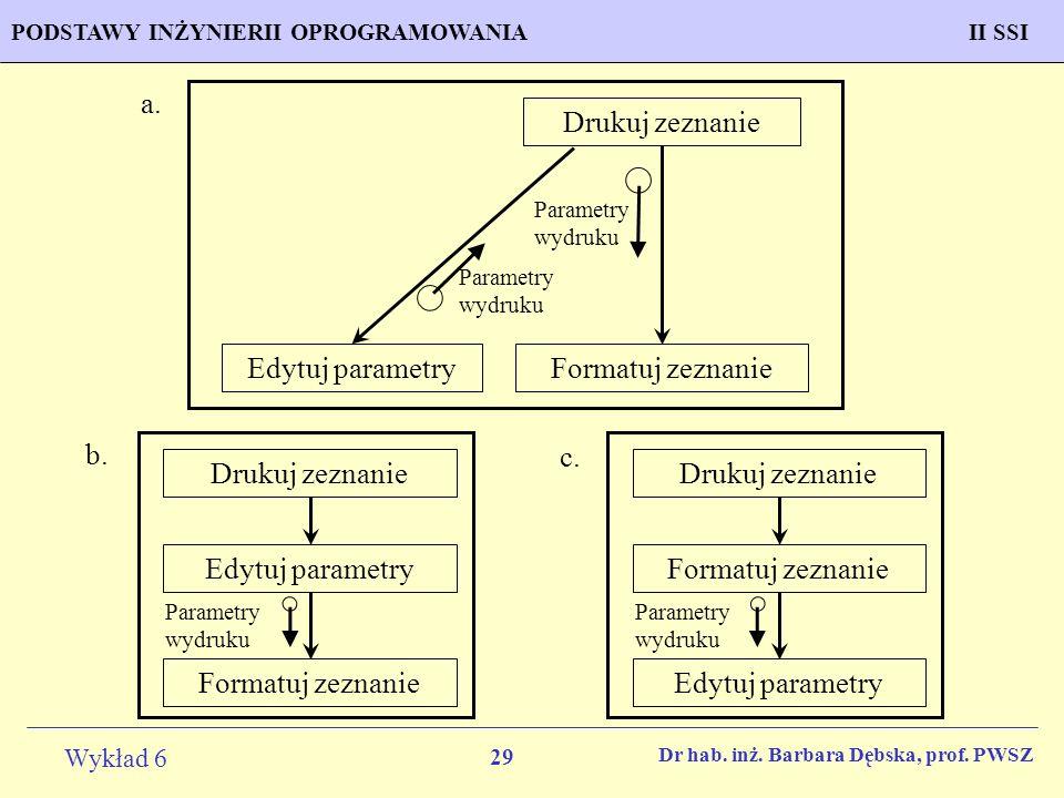 a. Drukuj zeznanie Edytuj parametry Formatuj zeznanie b.