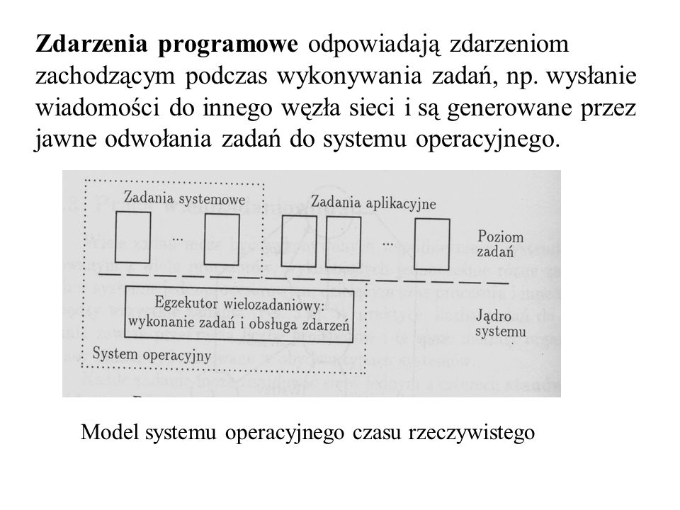 Zdarzenia programowe odpowiadają zdarzeniom zachodzącym podczas wykonywania zadań, np. wysłanie wiadomości do innego węzła sieci i są generowane przez jawne odwołania zadań do systemu operacyjnego.