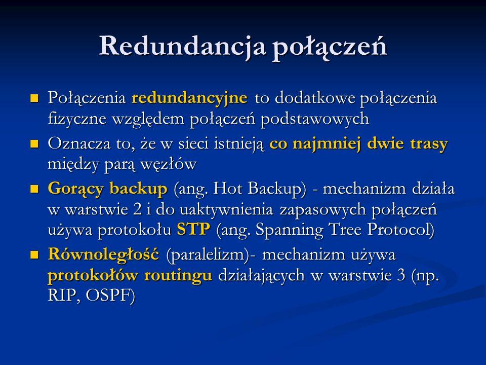 Redundancja połączeń Połączenia redundancyjne to dodatkowe połączenia fizyczne względem połączeń podstawowych.