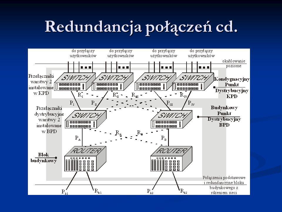 Redundancja połączeń cd.