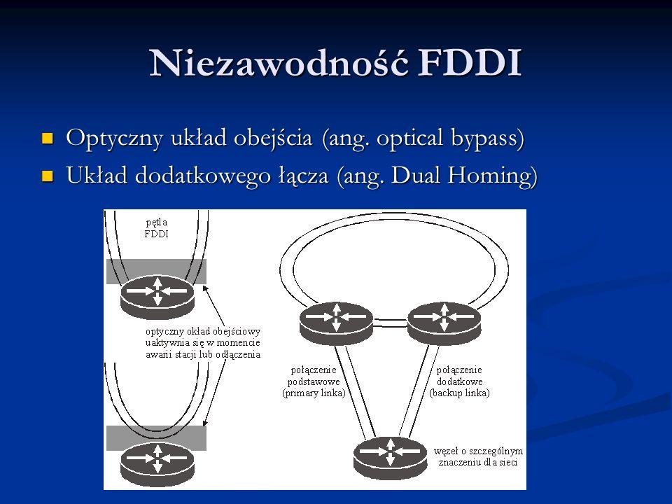 Niezawodność FDDI Optyczny układ obejścia (ang. optical bypass)