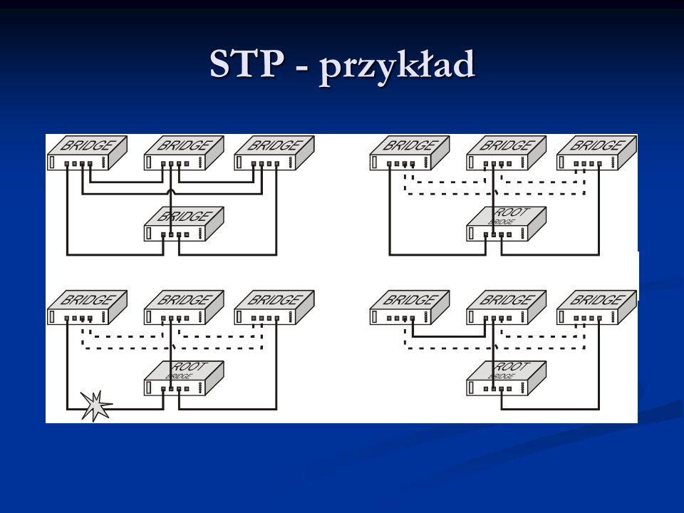 STP - przykład