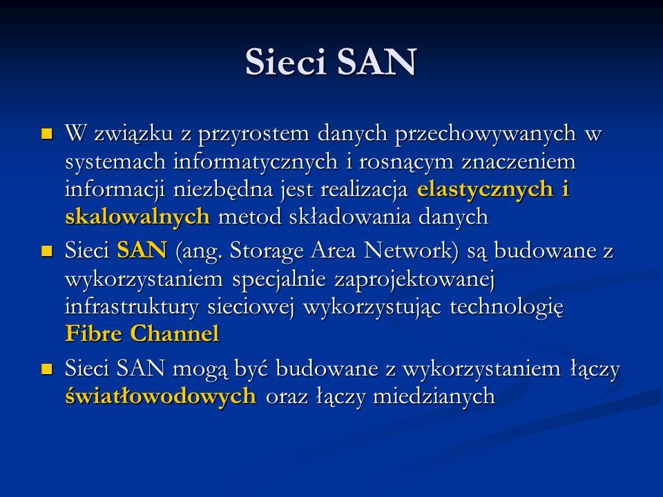 Sieci SAN
