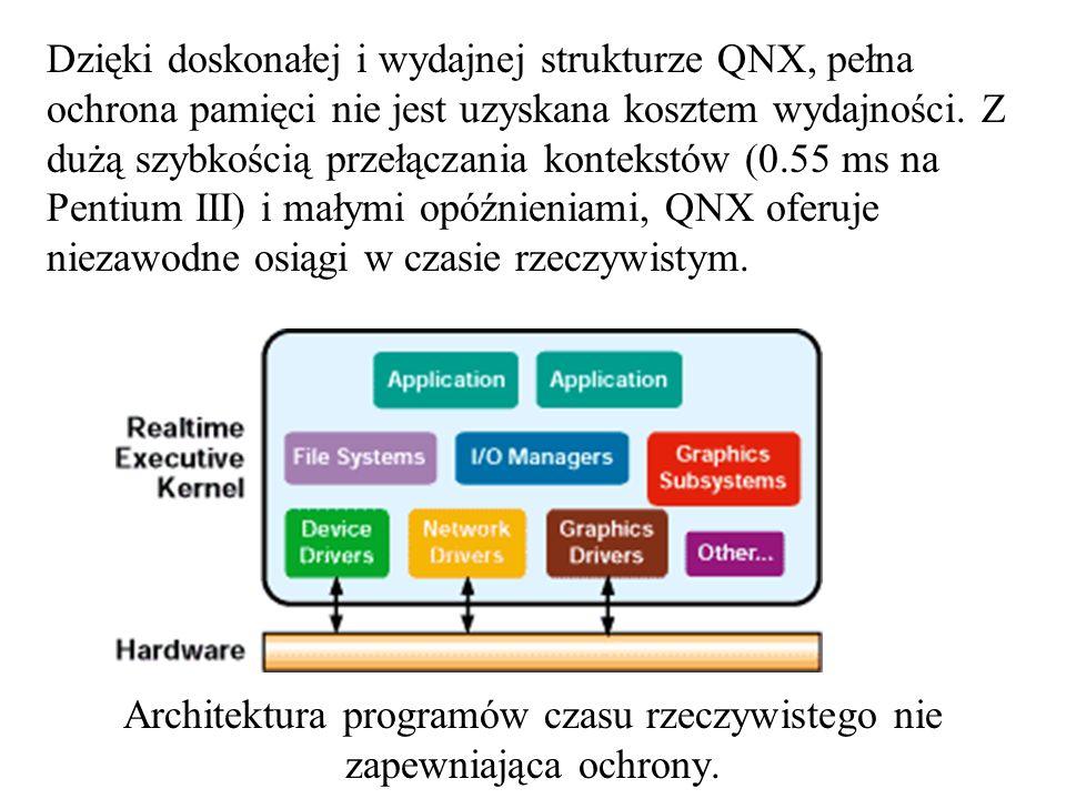 Architektura programów czasu rzeczywistego nie zapewniająca ochrony.
