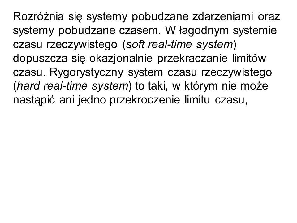 Rozróżnia się systemy pobudzane zdarzeniami oraz systemy pobudzane czasem.
