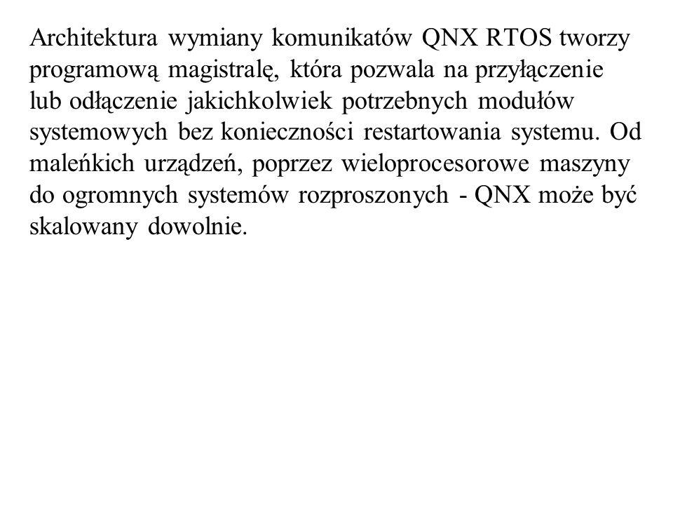 Architektura wymiany komunikatów QNX RTOS tworzy programową magistralę, która pozwala na przyłączenie lub odłączenie jakichkolwiek potrzebnych modułów systemowych bez konieczności restartowania systemu.