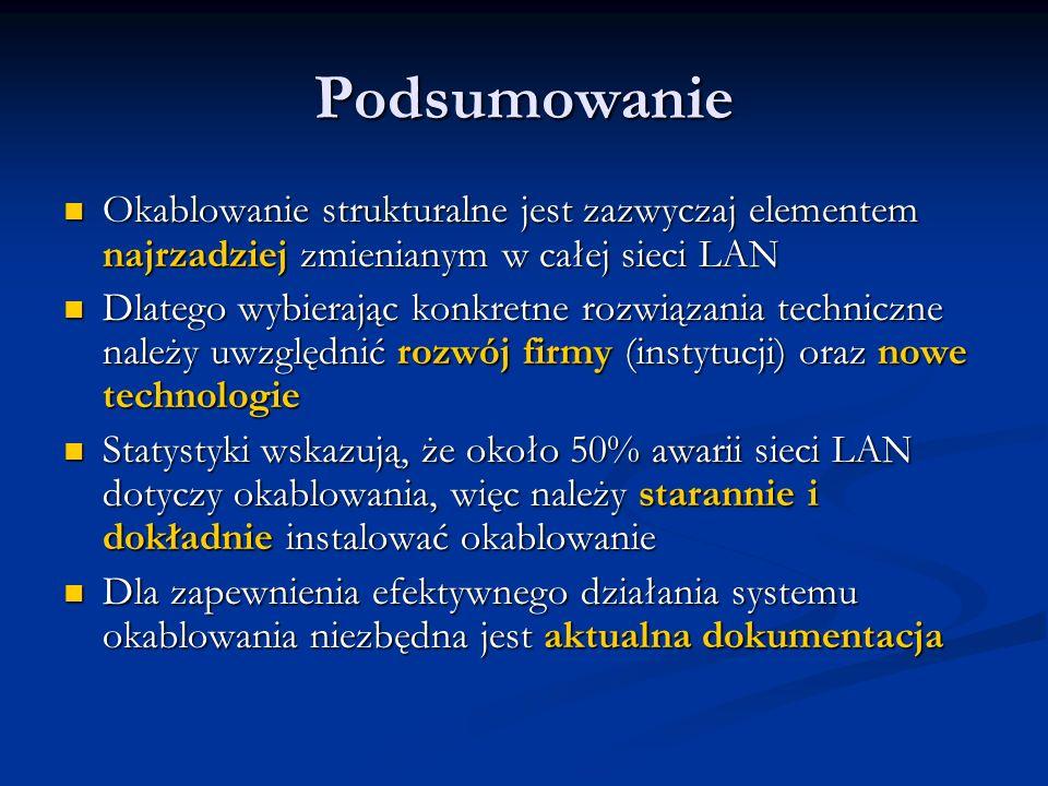 Podsumowanie Okablowanie strukturalne jest zazwyczaj elementem najrzadziej zmienianym w całej sieci LAN.