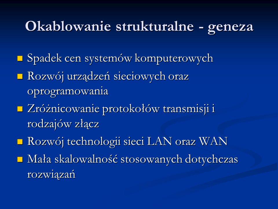 Okablowanie strukturalne - geneza