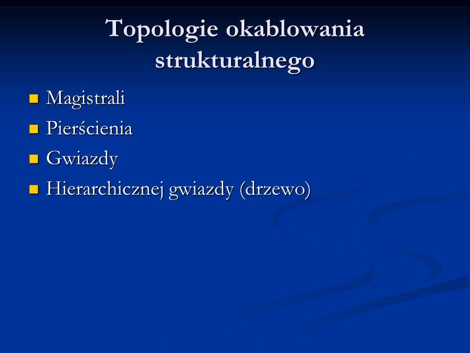Topologie okablowania strukturalnego