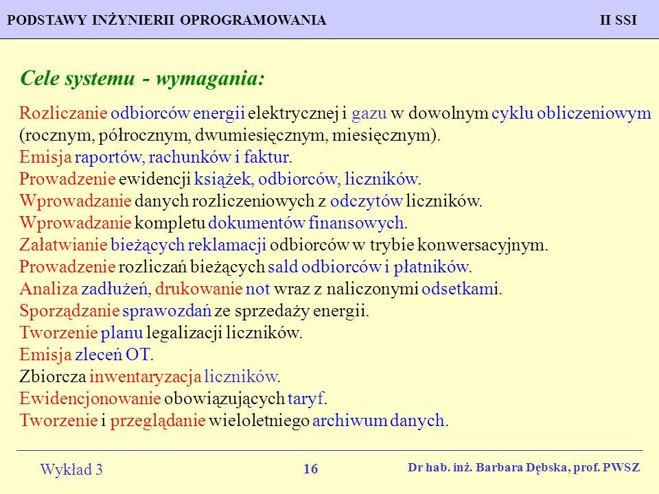 Cele systemu - wymagania: