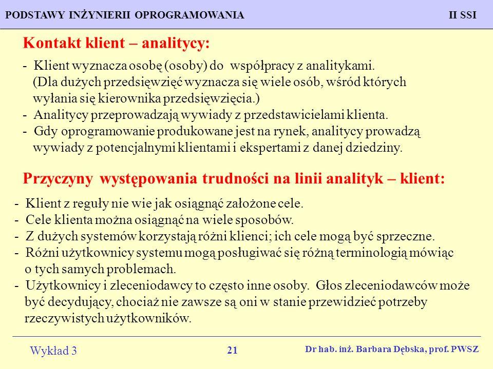 Kontakt klient – analitycy: